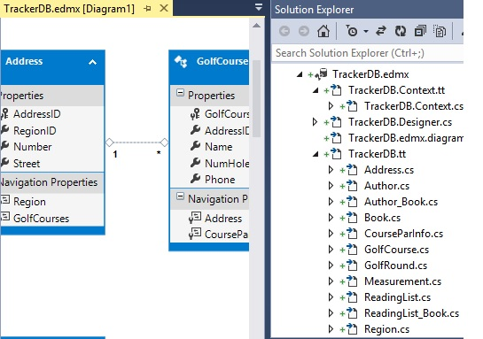 Figure 16: Tracker DB in Solution Explorer and Diagram